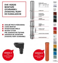 Svod pozinkovaný ocelově červený  80 - 1 m, tl. 1 mm ochranný - s reviz. otvorem(2429)